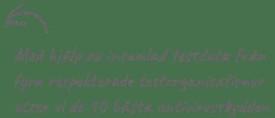antivirusprogram gratis mot ransomware